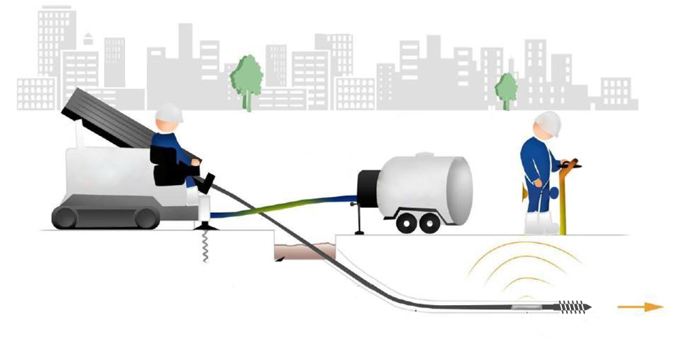 Технология прокладки водопровода методом ГНБ